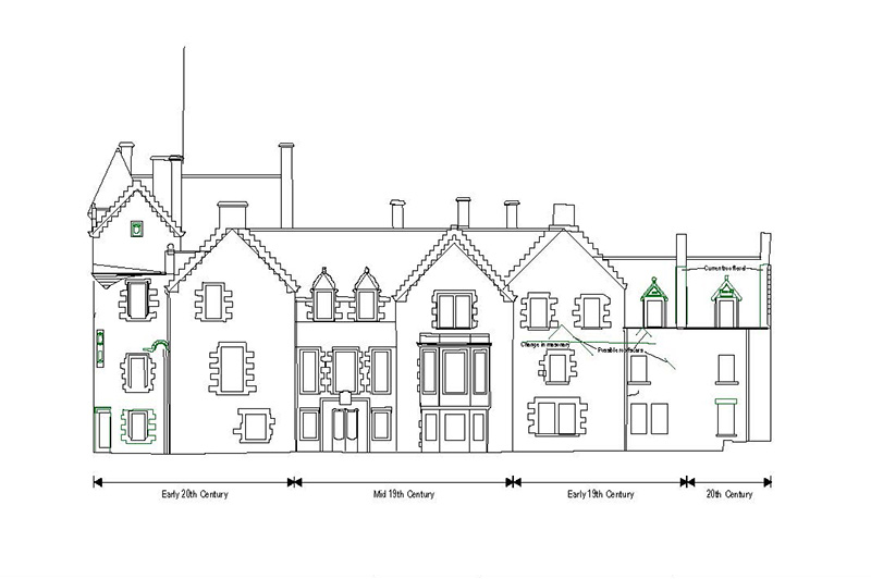 External east facing elevation of Argaty HousePlan of graves